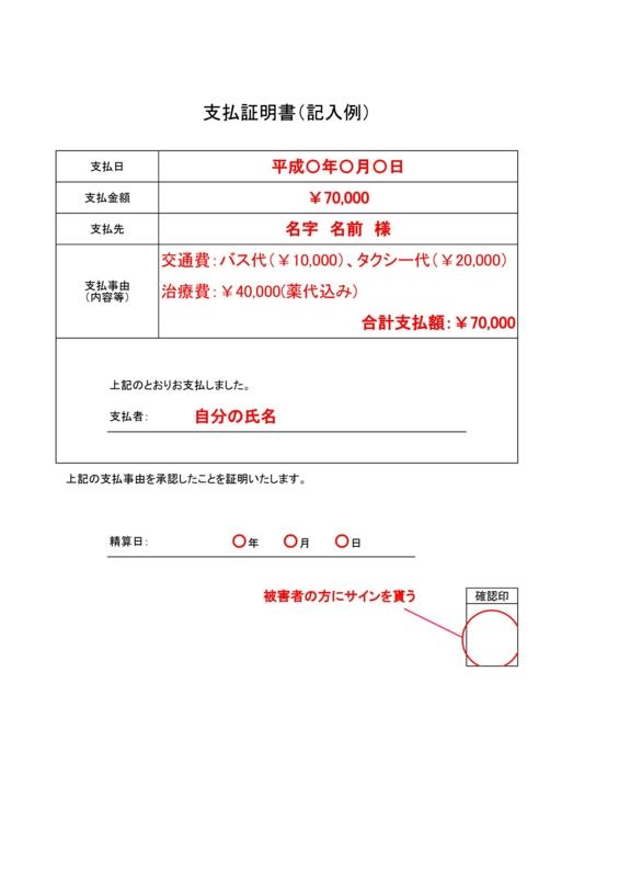 支払証明書記入例