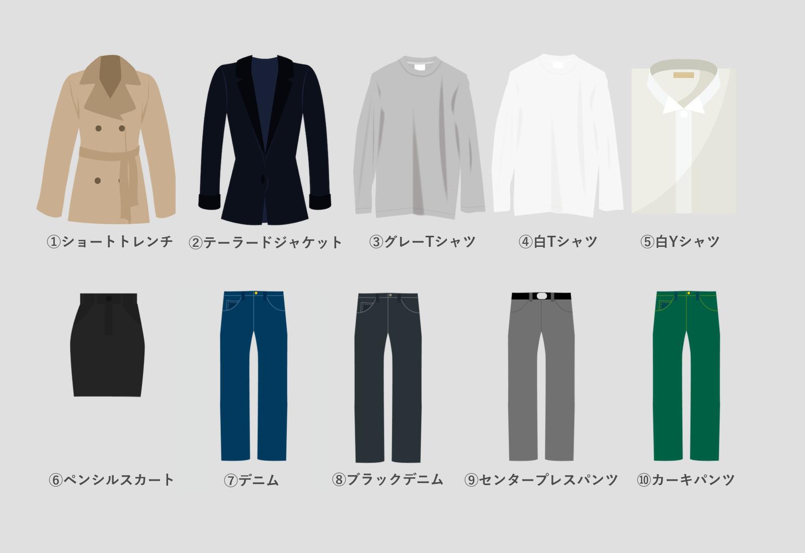 10種類のファッションアイテム一覧