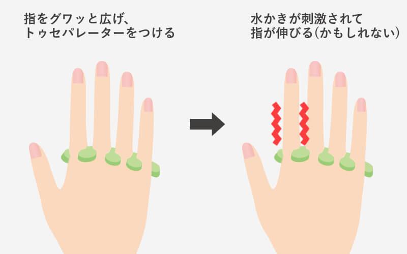 指を伸ばす方法図解3