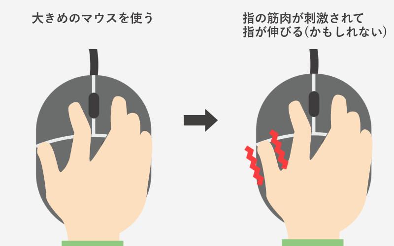 指を伸ばす方法1