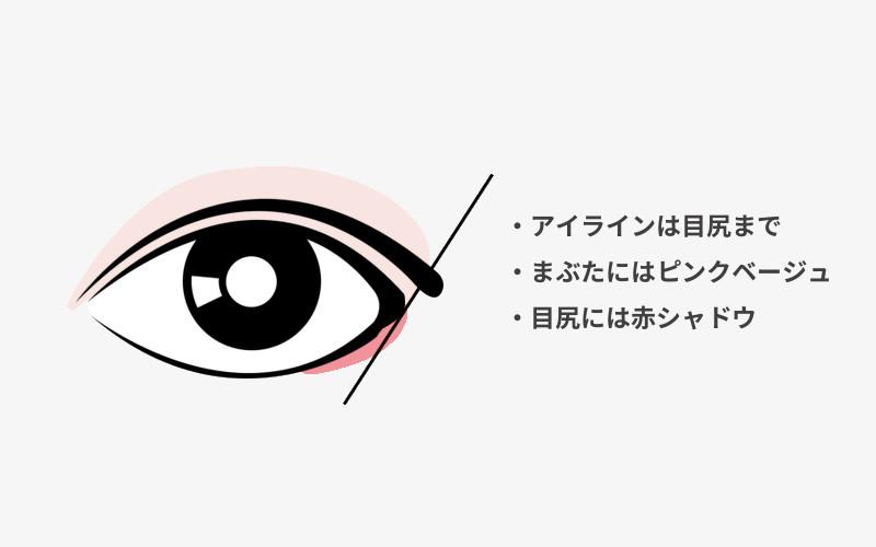 3 アンチエイジングメイク_アイメイク解説