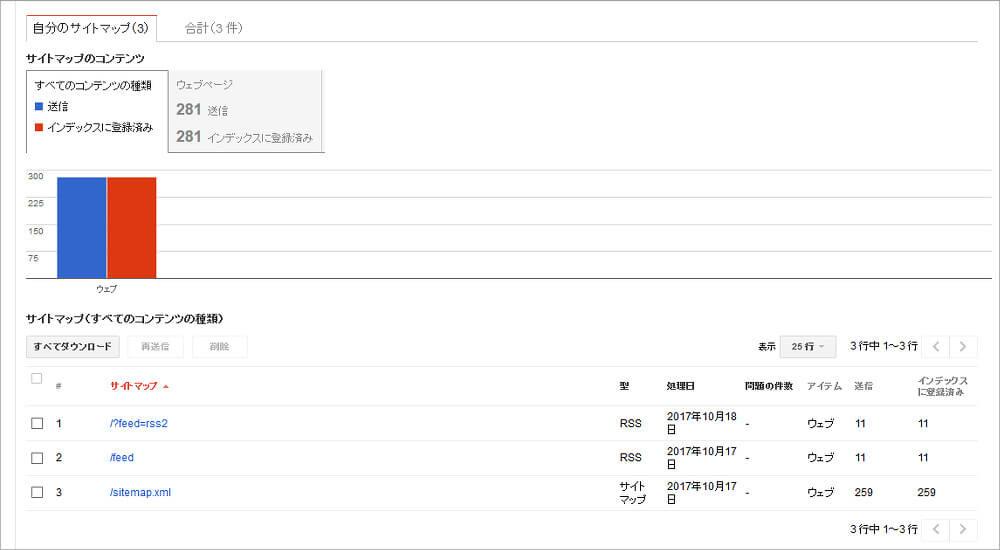 searchconsoleのサイトマップ保留問題は記事の更新頻度アップで解決する