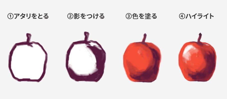 りんごの描き方横並び
