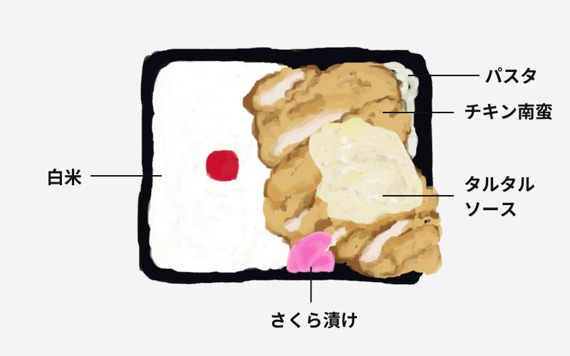 石橋亭チキン南蛮弁当