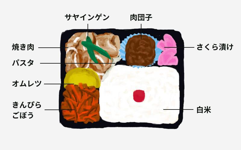 石橋亭焼き肉弁当