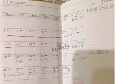 モーニング娘'18天気組公式ブログ佐藤優樹2018_0314拡大